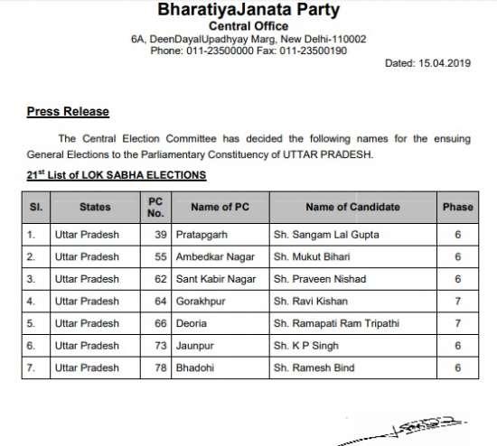 India Tv - BJP fields Bhojpuri actor Ravi Kishan from Gorakhpur Lok Sabha seat