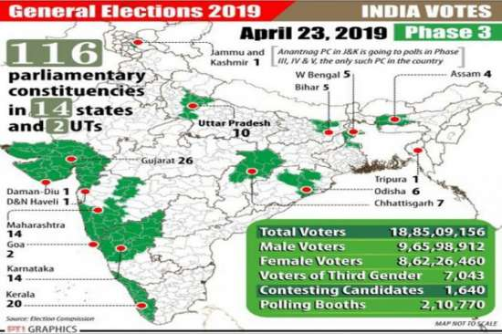 India Tv - Constituencies across states polling for the third phase of Lok Sabha elections today