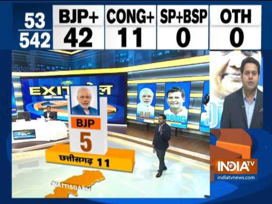 India Tv - Here's what India TV-CNX Exit Poll predicts for Chhattisgarh