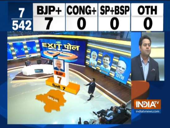India Tv - India TV-CNX Exit Poll 2019 Live Updates: BJP predicted to win all 7 seats in Delhi