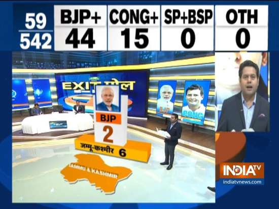 India Tv - Here's what India TV Exit poll predicts for Jammu and Kashmir