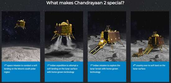 India Tv - What makes Chandrayaan-2 special?