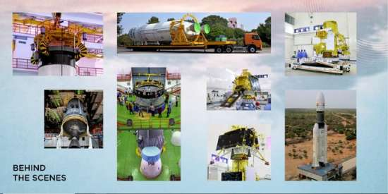 India Tv - Here are some behind the scene images of Chandrayaan-2 mission