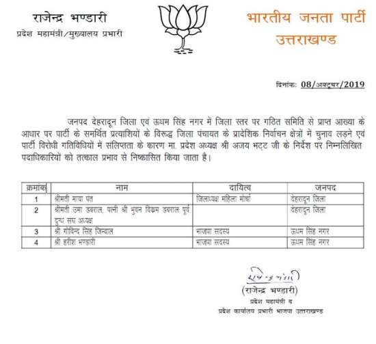 India Tv - BJP expels 4 members from party