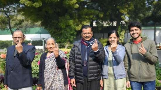 India Tv - Delhi election 2020, Delhi elections