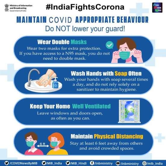 India Tv - Maintain COVID Appropriate Behaviour