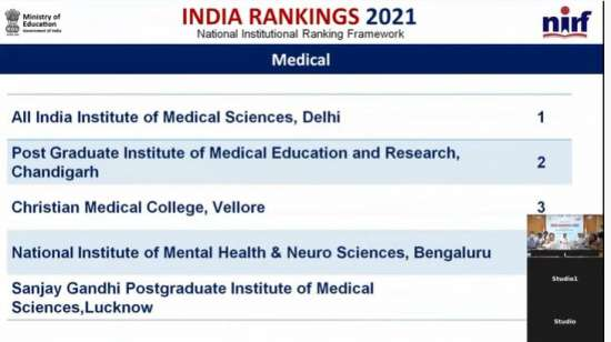 India Tv - Top medical colleges in India