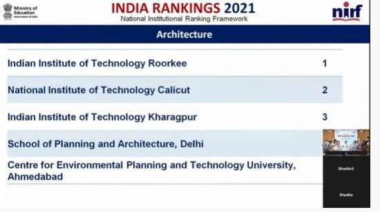India Tv - Top Architecture colleges