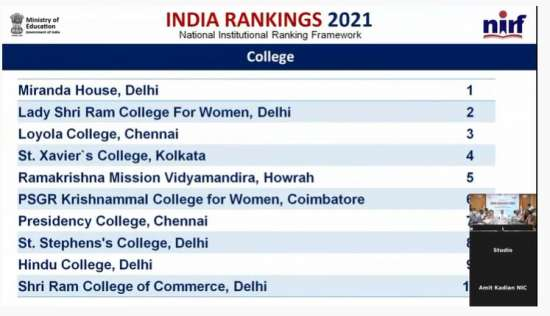 India Tv - List of top colleges