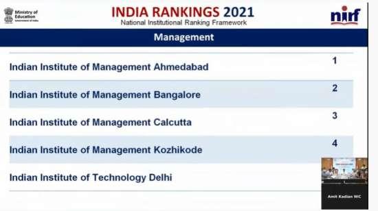 India Tv - List of top IIMs