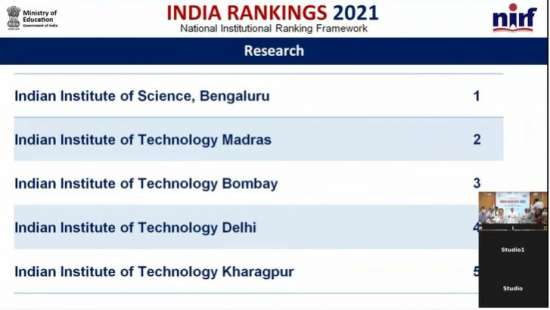 India Tv - Top Research institutions