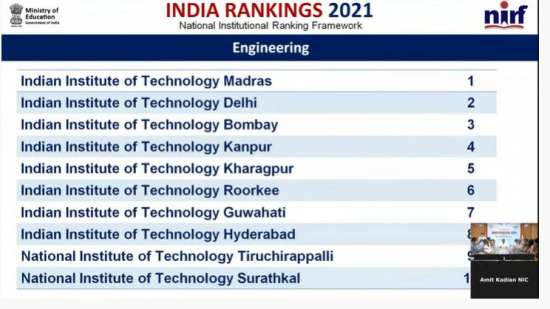 India Tv - List of top engineering colleges