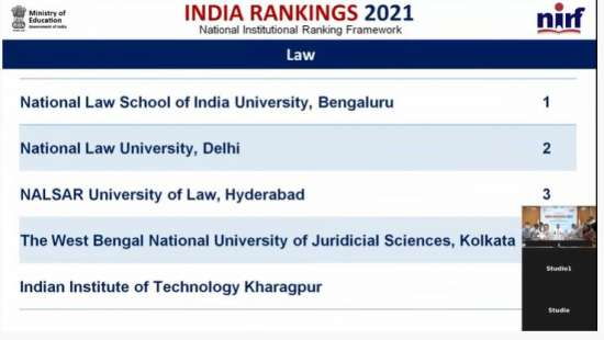 India Tv - Top law colleges
