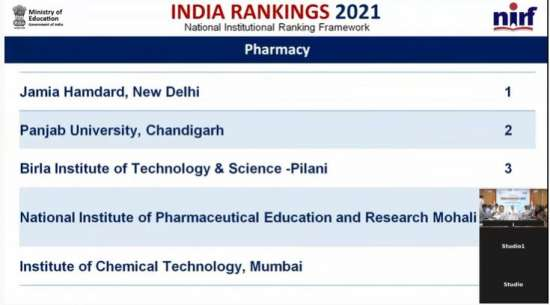 India Tv - List of top pharmacy institutions