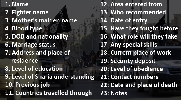 India Tv - isis form