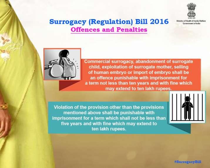 India Tv - Draft Surrogacy Bill, 2016