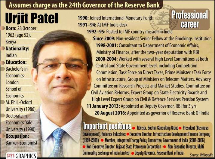 India Tv - Urjit Patel