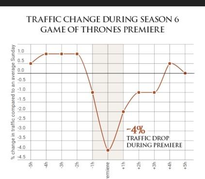 India Tv - Graph