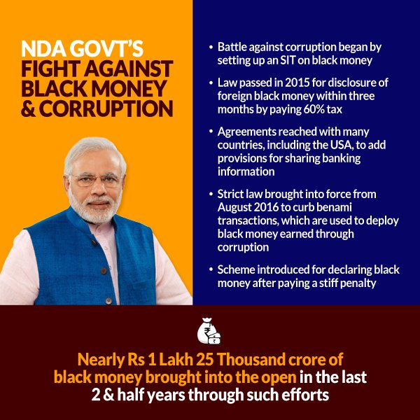 India Tv - Black money to curbed through new currency