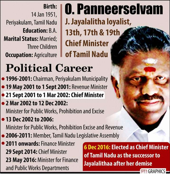 India Tv - Panneerselvam political journey