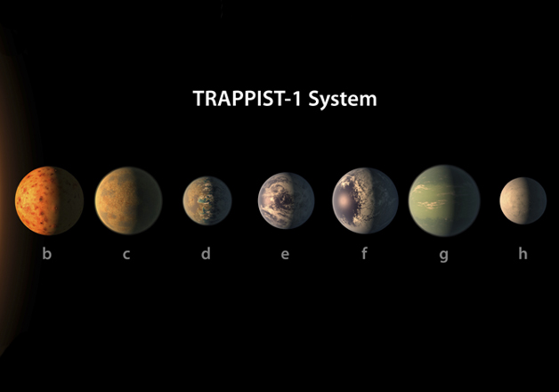 Illustration by NASA shows what TRAPPIST-1 planetary system