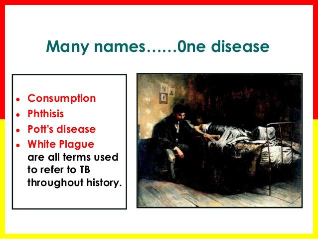 India Tv - Tuberculosis