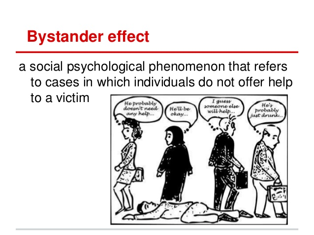 bystander behaviour How the bystander effect could promote bullying understanding the bystander effect and resulting behavior can help parents address this issue with their kids.