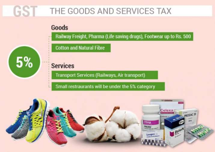 India Tv - what will get cheaper after GST