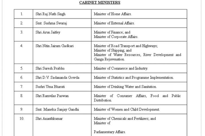 Modi Cabinet reshuffle 2017: Here is full list of Cabinet Ministers