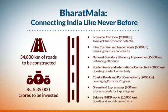 India Tv - Bharatmala project will be funded through market borrowings, central road funds, monetising government-owned road assets, and budgetary allocation.