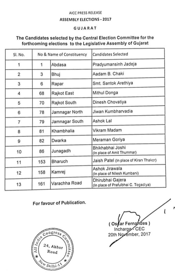 India Tv - Congress releases second list of 13 candidates