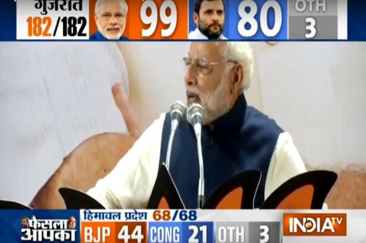 Opinion | Rajat Sharma on Gujarat results: 'Entire credit