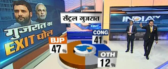 India Tv - Central Gujarat