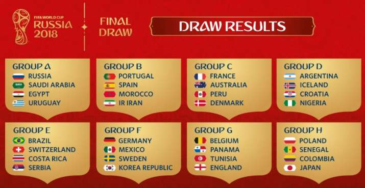 India Tv - The FIFA World Cup draw.