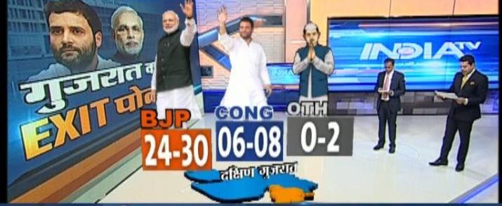 India Tv - South Gujarat