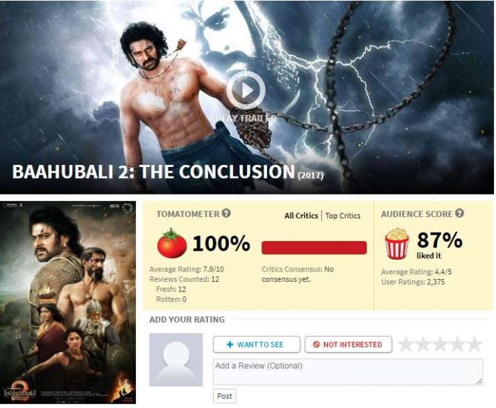 India Tv - Baahubali 2 on Rotten Tomatoes