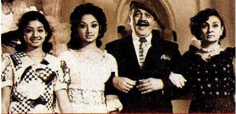 India Tv - Nostalgic pics of Sridevi