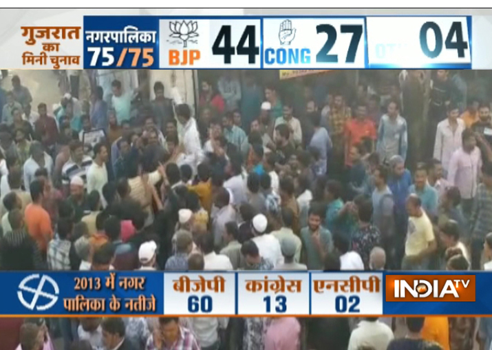 Gujarat civic election results LIVE: BJP leading in 44 seats