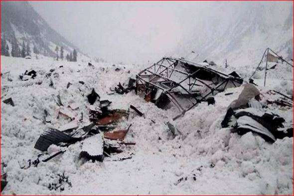 Avalanche in Jammu and Kashmir