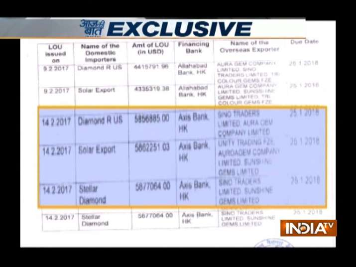India TV Exclusive: Documents which unraveled Rs 11,400