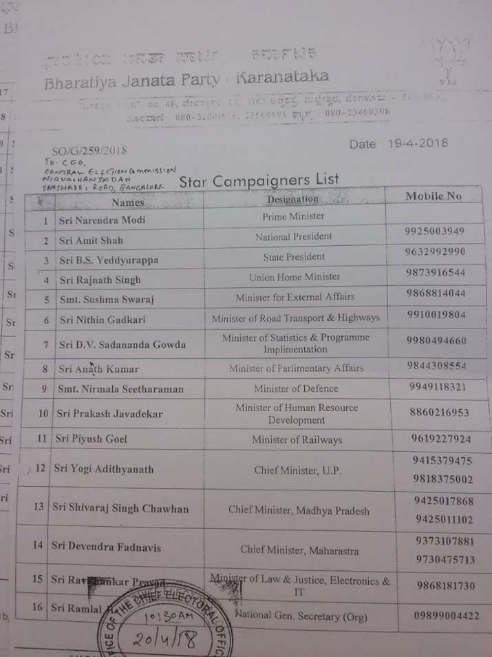 India Tv - BJP releases list of star campaigners