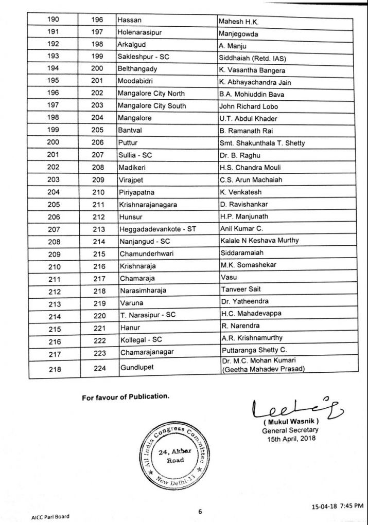 India Tv - Congress party's list of 218 candidates for Karnataka assembly polls