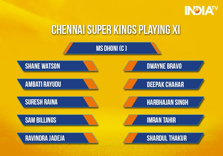 India Tv - Chennai Super Kings Playing XI for the IPL 2018 Match 5