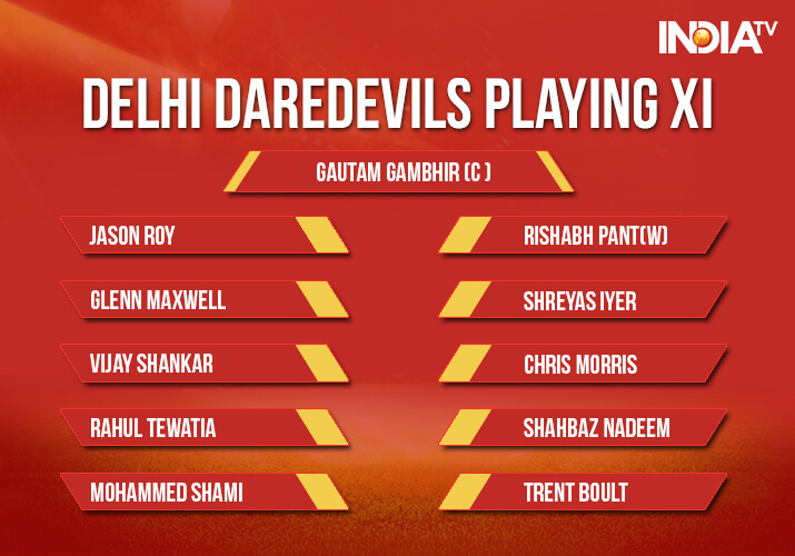 India Tv - Delhi Daredevils Playing XI for the IPL 2018 Match 13