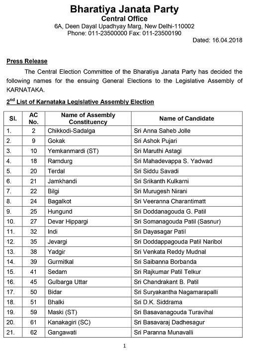India Tv - BJP's second list of 82 candidates for Karnataka assembly elections
