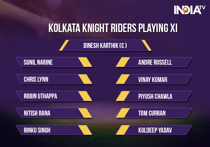 India Tv - Kolkata Knight Riders Playing XI for the IPL 2018 match 13