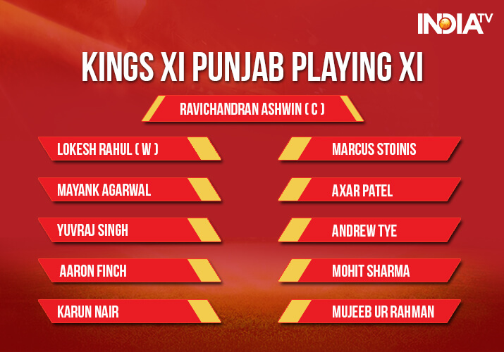 India Tv - Kings XI Punjab Playing XI for the IPL 2018 Match 8
