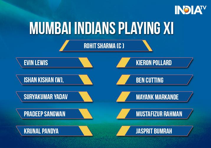 India Tv - Mumbai Indians Playing XI for Match No. 7 vs Sunrisers Hyderabad