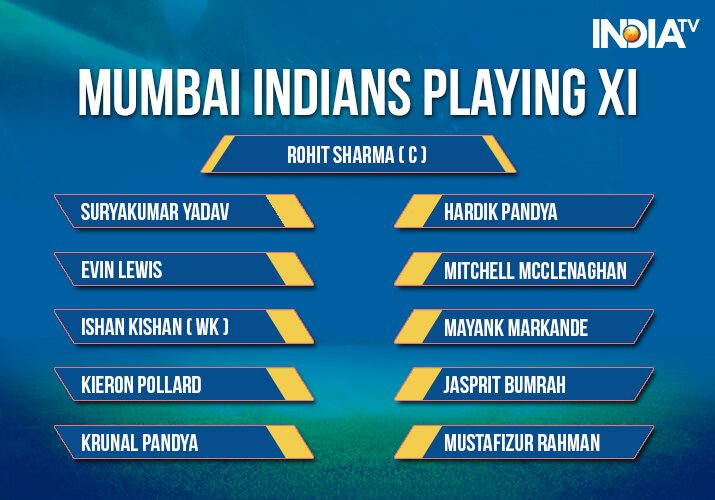 India Tv - Mumbai Indians Playing XI against Royal Challengers Bangalore at Wankhede