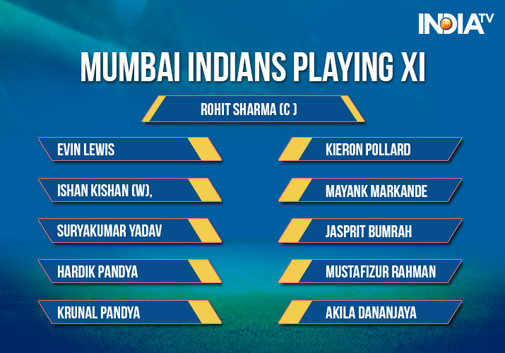 India Tv - IPL 2018 Playing XI Mumbai Indians Playing XI